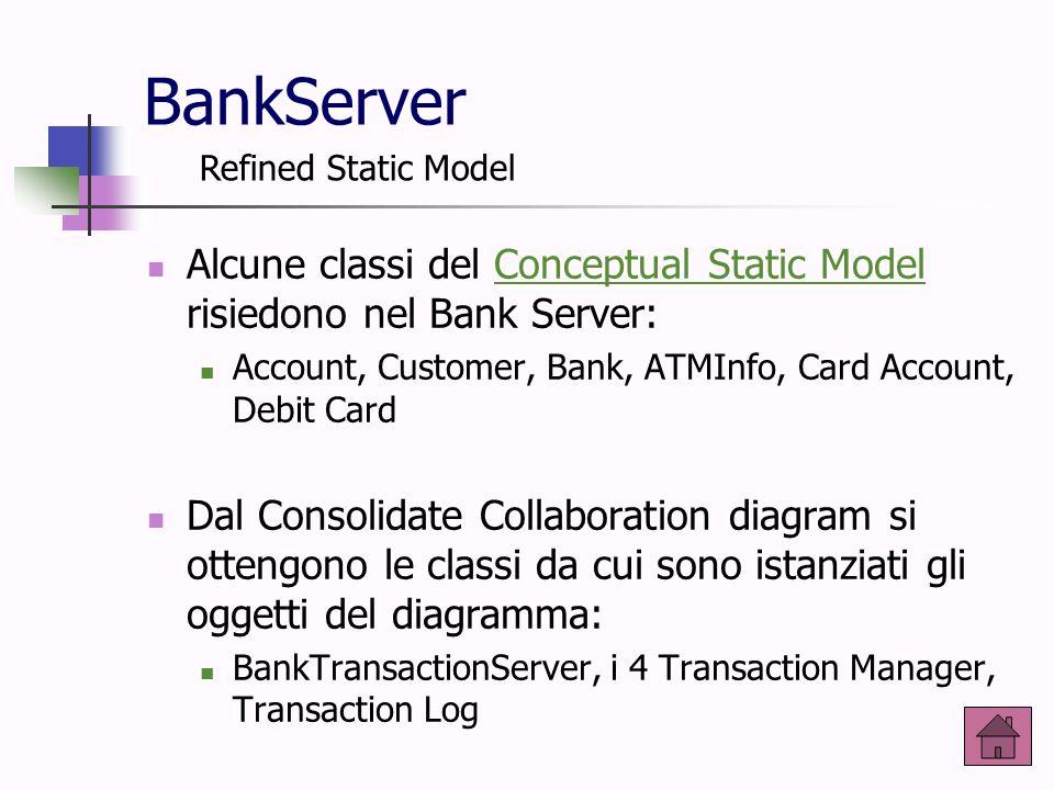 BankServer Alcune classi del Conceptual Static Model risiedono nel Bank Server:Conceptual Static Model Account, Customer, Bank, ATMInfo, Card Account,