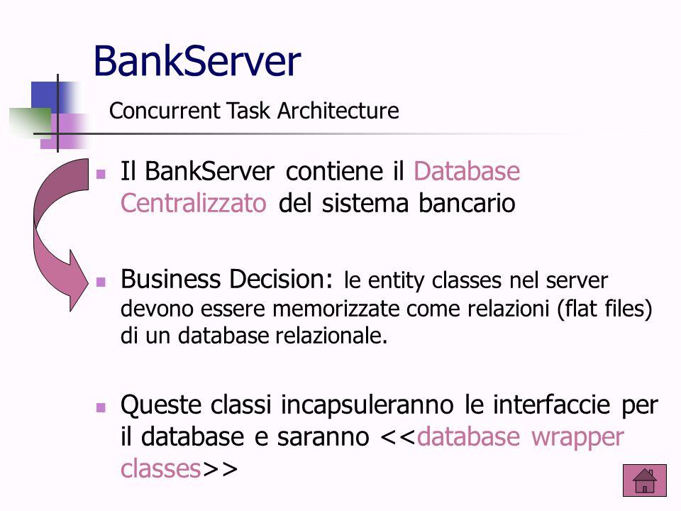 BankServer Il BankServer contiene il Database Centralizzato del sistema bancario Business Decision: le entity classes nel server devono essere memoriz