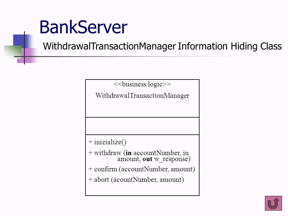 > WithdrawalTransactionManager + inizialize() + withdraw (in accountNumber, in amount, out w_response) + confirm (accountNumber, amount) + abort (acountNumber, amount) BankServer WithdrawalTransactionManager Information Hiding Class