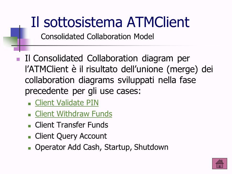 Il sottosistema ATMClient Il Consolidated Collaboration diagram per l'ATMClient è il risultato dell'unione (merge) dei collaboration diagrams sviluppa