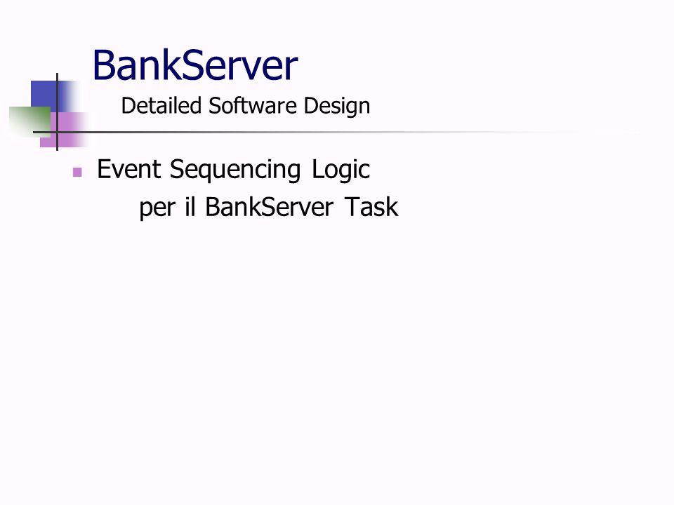 BankServer Event Sequencing Logic per il BankServer Task Detailed Software Design