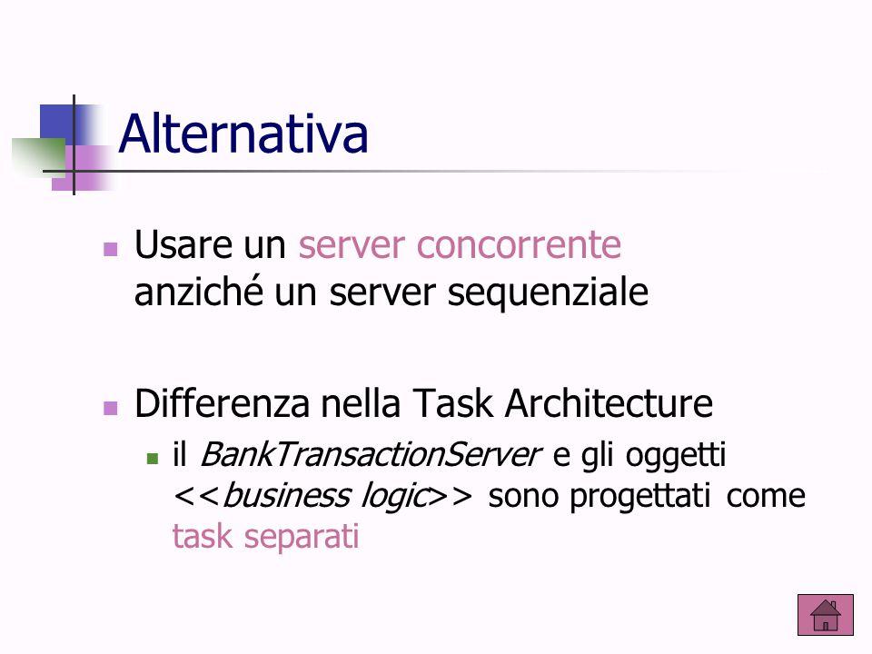 Alternativa Usare un server concorrente anziché un server sequenziale Differenza nella Task Architecture il BankTransactionServer e gli oggetti > sono