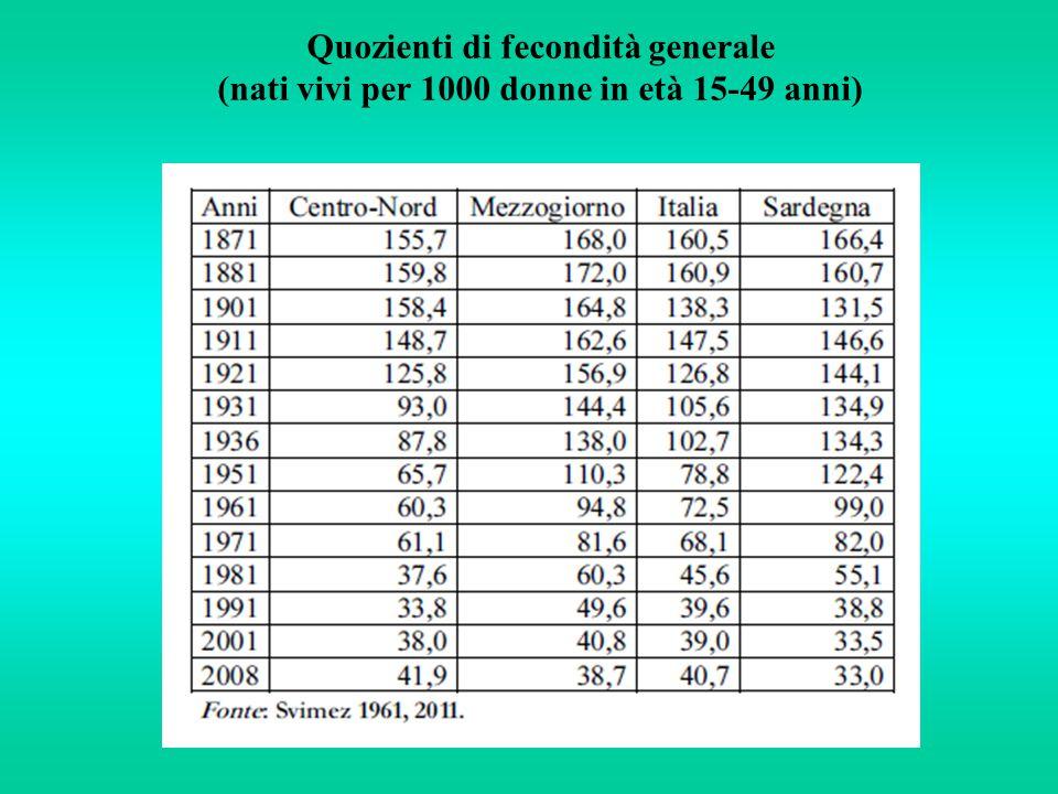 Quozienti di fecondità generale (nati vivi per 1000 donne in età 15-49 anni)
