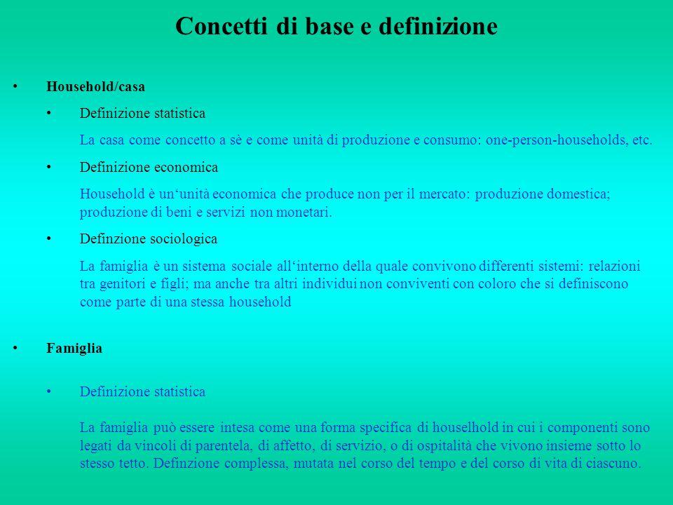 Concetti di base e definizione Household/casa Definizione statistica La casa come concetto a sè e come unità di produzione e consumo: one-person-house