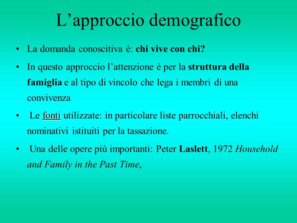 L'approccio demografico La domanda conoscitiva è: chi vive con chi? In questo approccio l'attenzione è per la struttura della famiglia e al tipo di vi