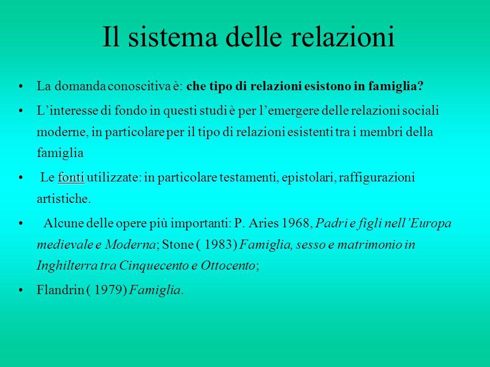 Il sistema delle relazioni La domanda conoscitiva è: che tipo di relazioni esistono in famiglia? L'interesse di fondo in questi studi è per l'emergere