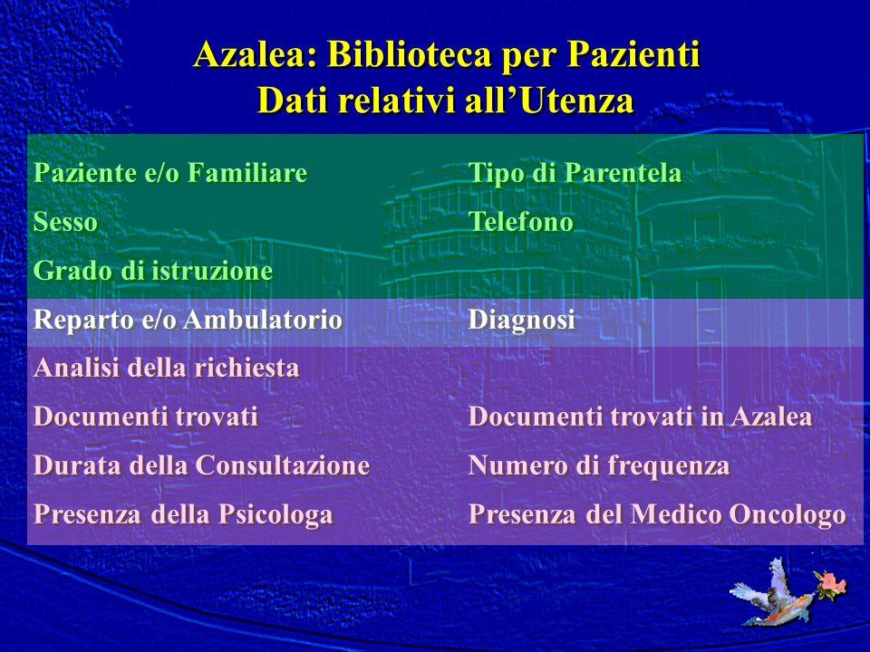 Azalea: Biblioteca per Pazienti Dati relativi all'Utenza Azalea: Biblioteca per Pazienti Dati relativi all'Utenza Paziente e/o FamiliareTipo di Parent