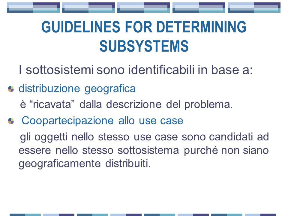 GUIDELINES FOR DETERMINING SUBSYSTEMS I sottosistemi sono identificabili in base a: distribuzione geografica è ricavata dalla descrizione del problema.