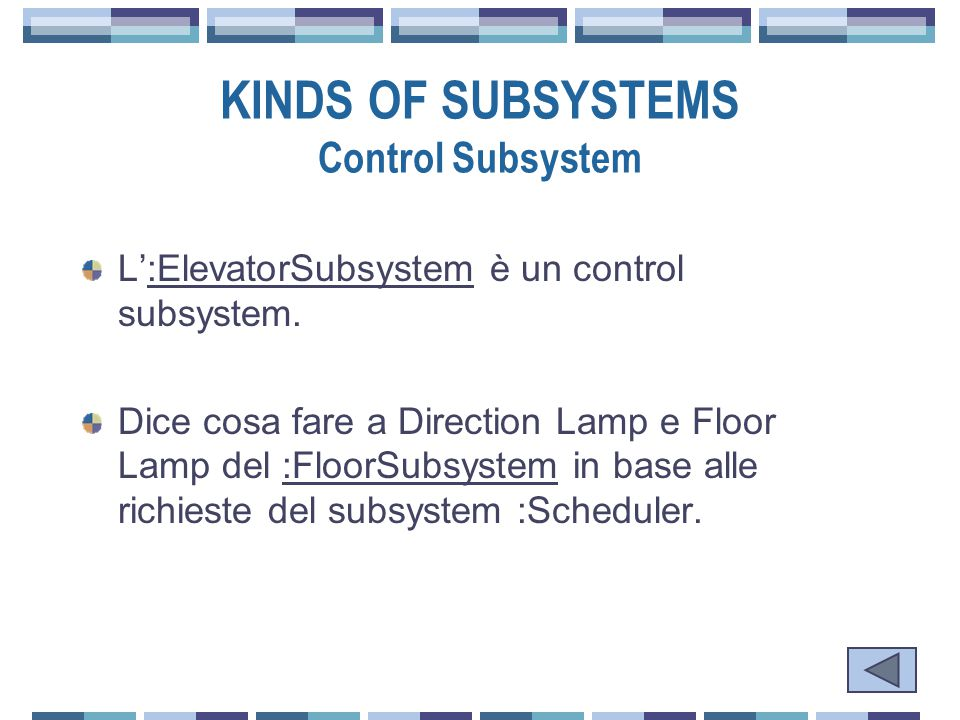 KINDS OF SUBSYSTEMS Control Subsystem L':ElevatorSubsystem è un control subsystem. Dice cosa fare a Direction Lamp e Floor Lamp del :FloorSubsystem in