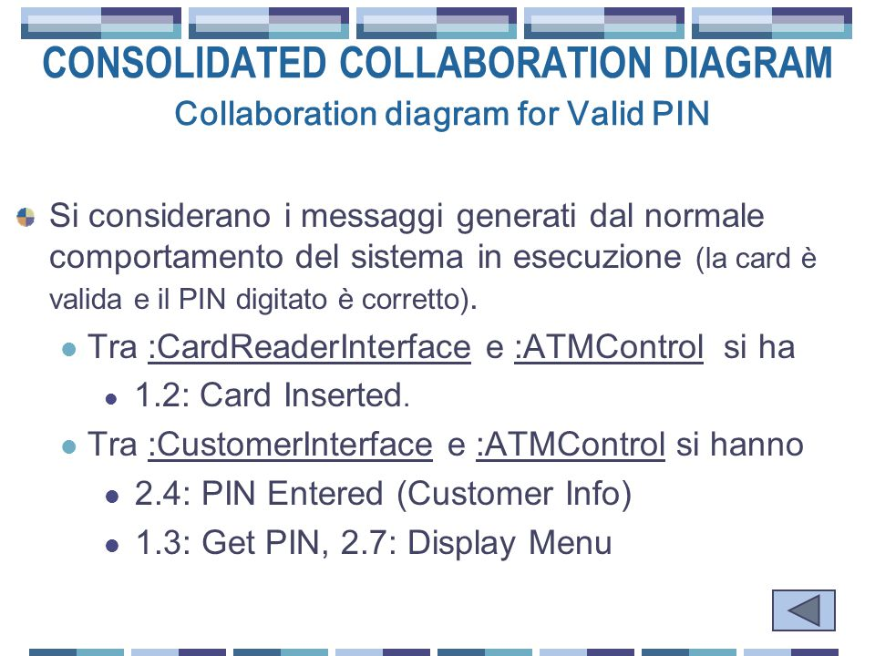 CONSOLIDATED COLLABORATION DIAGRAM Collaboration diagram for Validate PIN use case: stolen or expired card (estratto) > :CardReader > :BankServer > :ATMControl I/O device interface>> :CardReader Interface > :ATMCard 1: Card Reader Input 1.2: Card Inserted 1.1: Card Input Data 2.5: Validate PIN (Customer Info) 2.6c [Stolen OR Expired]: Card Stolen, Card Expired 2.6c.2: Confiscate Card 2.6c.1: Confiscate 2.4: PIN Entered (Customer Info) note 1.3: Get PIN 2.7: Display Menu