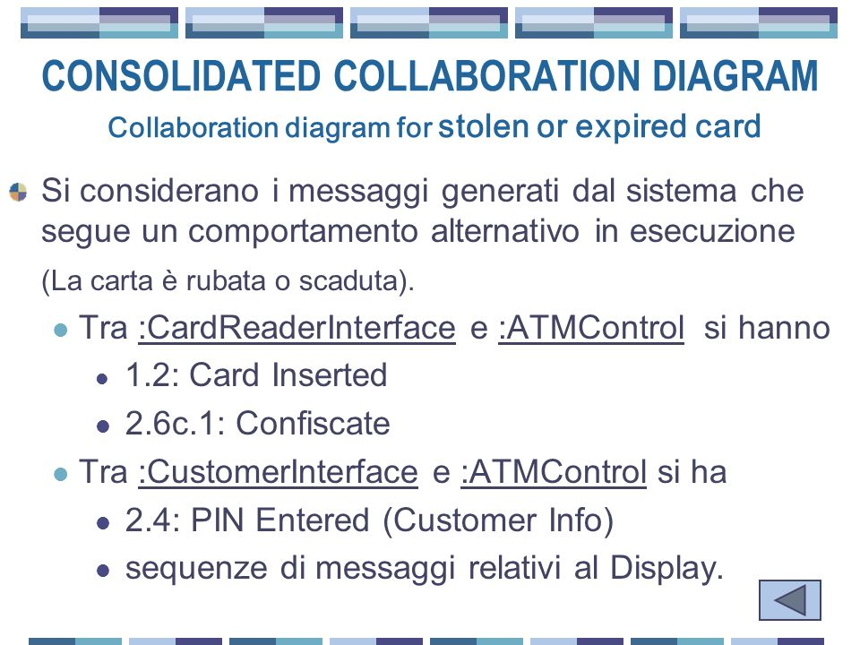 CONSOLIDATED COLLABORATION DIAGRAM Consolidated Collaboration diagram for ATM Client subsystem (estratto) > :CardReader > :ATMControl I/O device interface>> :CardReader Interface > :ATMCard Card Reader Input Card Inserted, Card Edjected, Card Confiscated Card Input Data ATM Transaction Bank Reponses Card Reader Output Eject, Confiscate > :BankServer Customer Events note Display Prompts