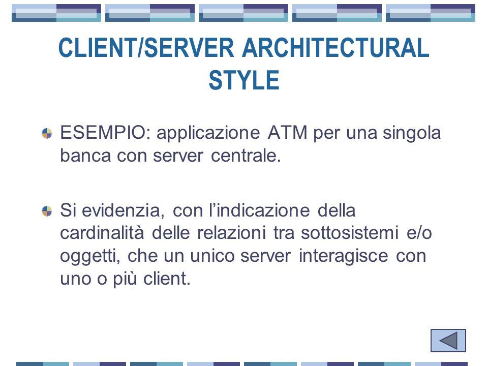 CLIENT/SERVER ARCHITECTURAL STYLE ESEMPIO: applicazione ATM per una singola banca con server centrale.