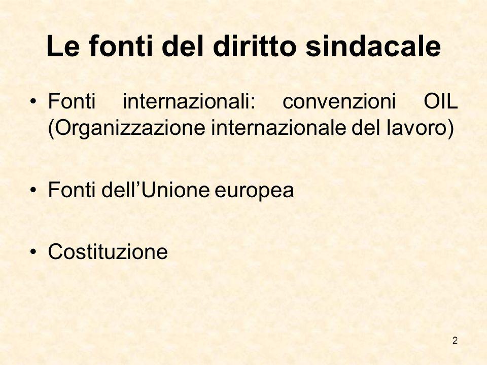 Le fonti del diritto sindacale Fonti internazionali: convenzioni OIL (Organizzazione internazionale del lavoro) Fonti dell'Unione europea Costituzione