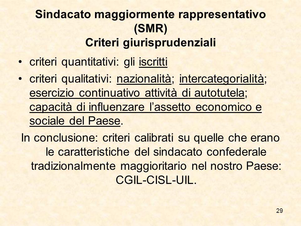 29 Sindacato maggiormente rappresentativo (SMR) Criteri giurisprudenziali criteri quantitativi: gli iscritti criteri qualitativi: nazionalità; interca