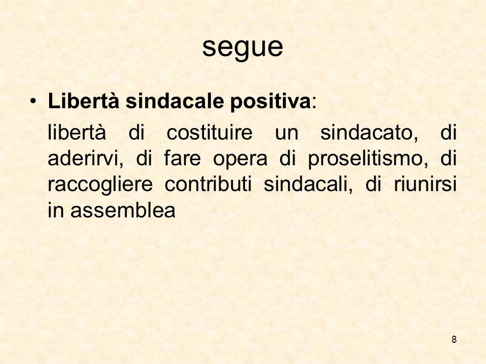 segue Libertà sindacale positiva: libertà di costituire un sindacato, di aderirvi, di fare opera di proselitismo, di raccogliere contributi sindacali,