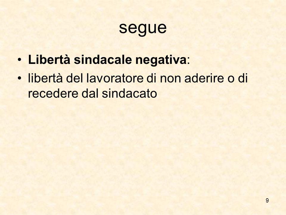 20 PRINCIPIO DI NON DISCRIMINAZIONE (1) Art.