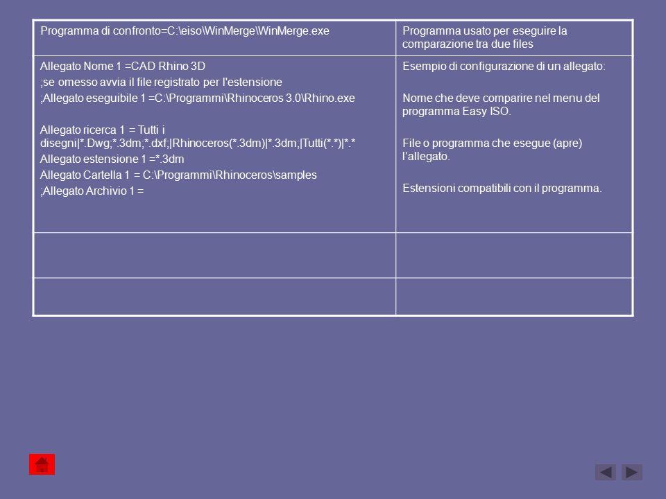 Programma di confronto=C:\eiso\WinMerge\WinMerge.exeProgramma usato per eseguire la comparazione tra due files Allegato Nome 1 =CAD Rhino 3D ;se omess