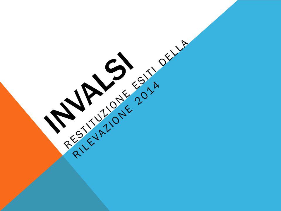 INVALSI RESTITUZIONE ESITI DELLA RILEVAZIONE 2014