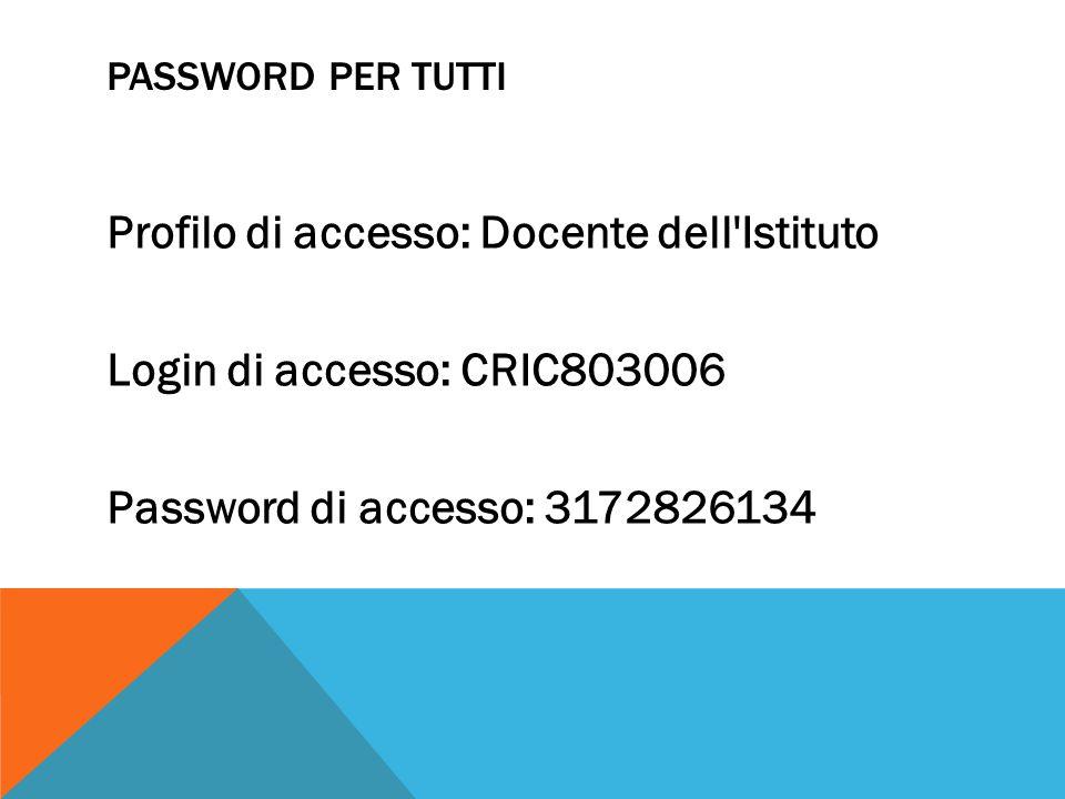 PASSWORD PER TUTTI Profilo di accesso: Docente dell Istituto Login di accesso: CRIC803006 Password di accesso: 3172826134