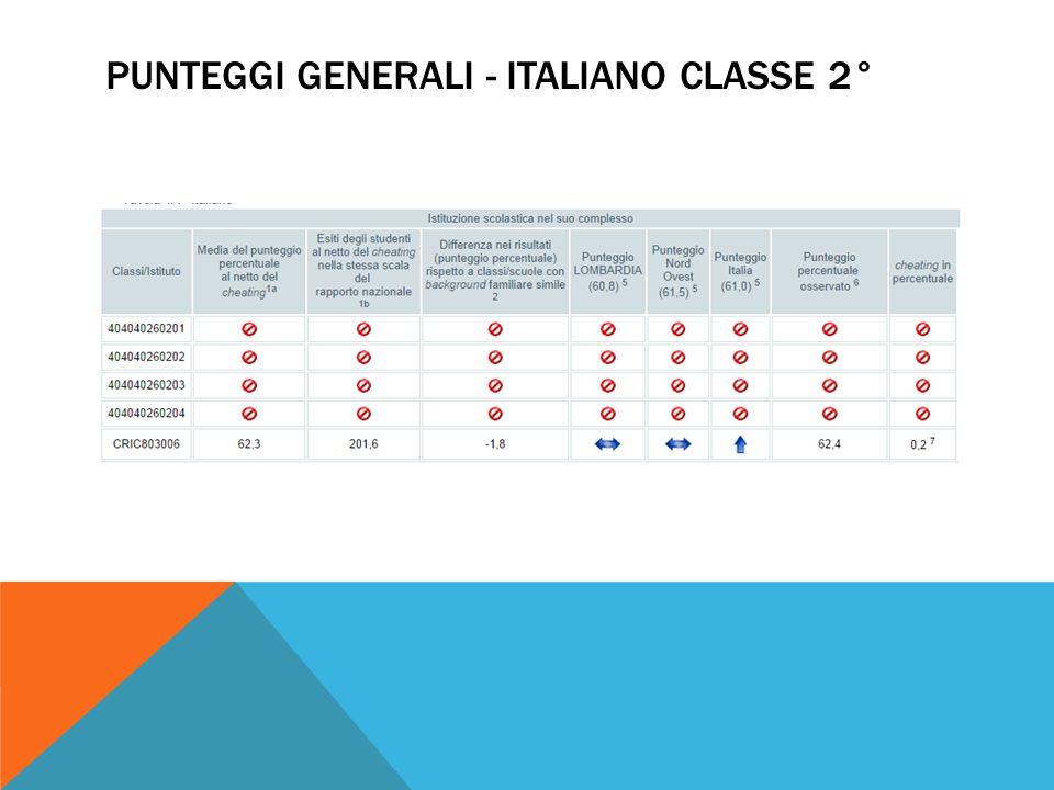 PUNTEGGI GENERALI - ITALIANO CLASSE 2°