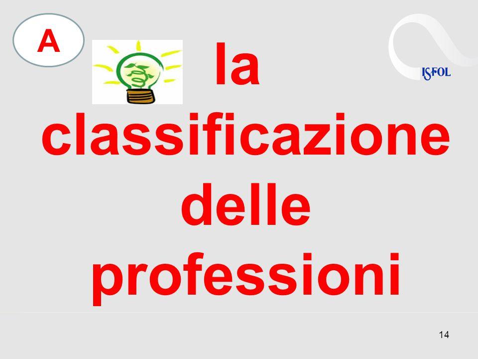 la classificazione delle professioni 14 A