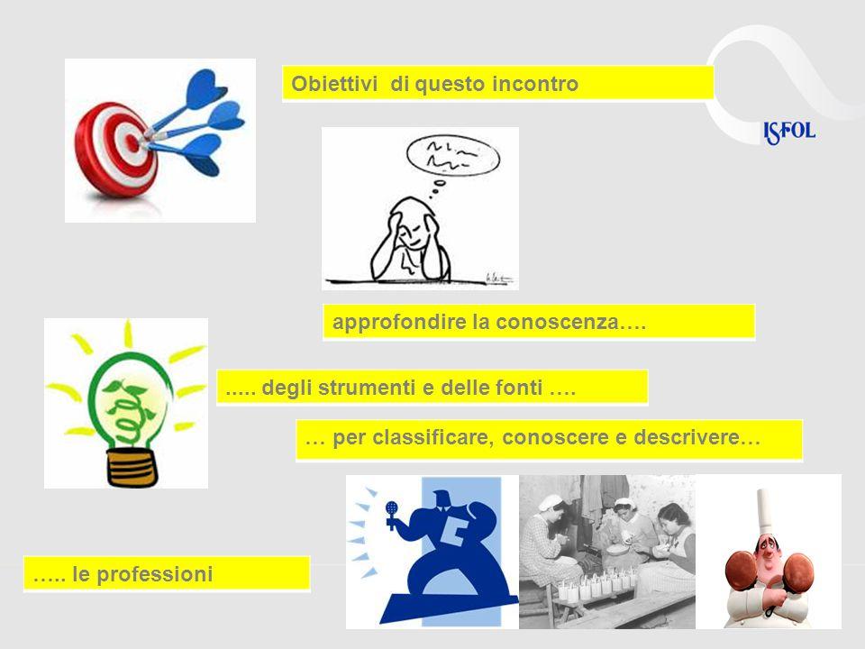 5 Professione 1 Professione 2 Professione 3 competenze conoscenze competenze conoscenze competenze conoscenze Classificare Descrivere