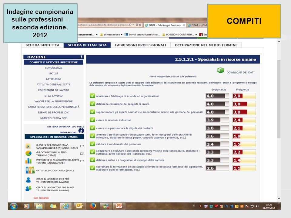 43 Indagine campionaria sulle professioni – seconda edizione, 2012 COMPITI
