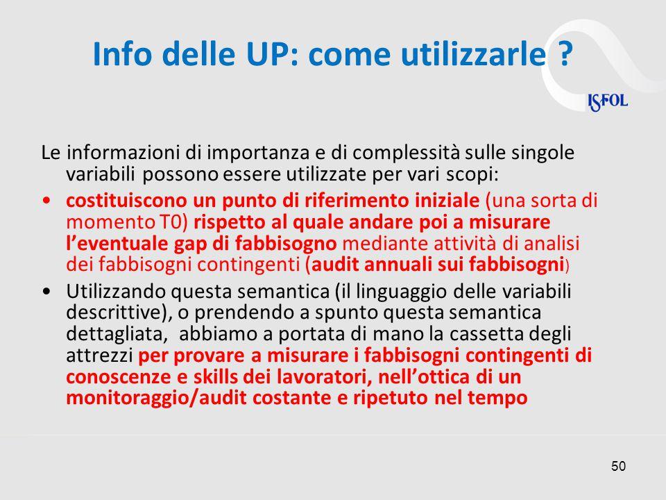 50 Info delle UP: come utilizzarle .