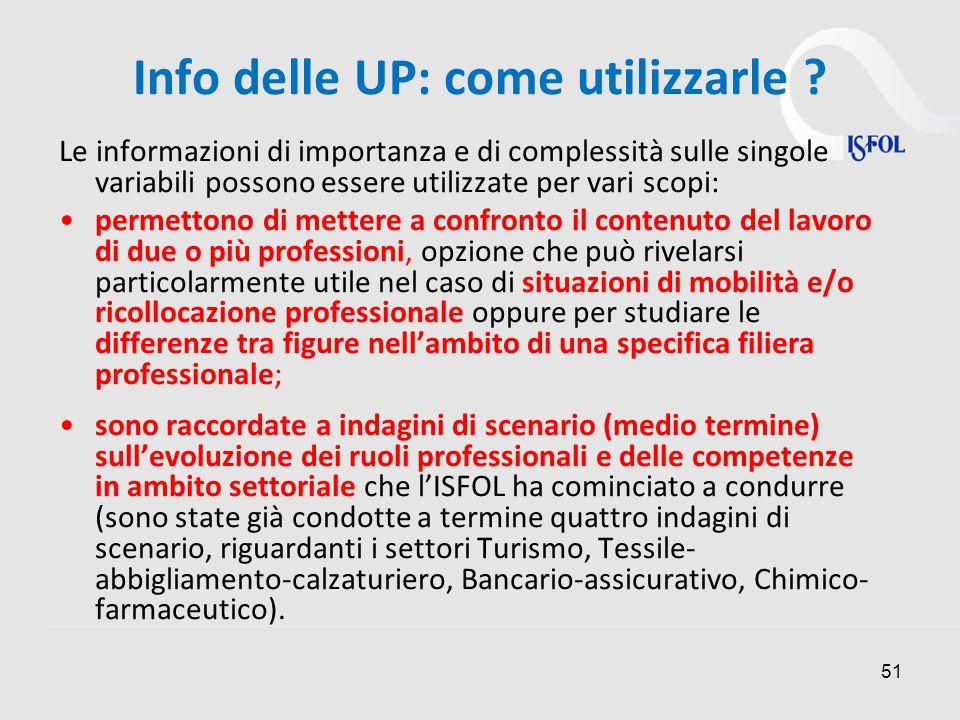 51 Info delle UP: come utilizzarle .
