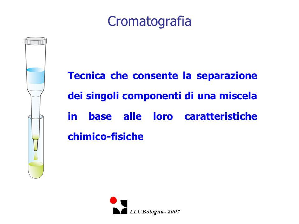 Tecnica che consente la separazione dei singoli componenti di una miscela in base alle loro caratteristiche chimico-fisiche Cromatografia LLC Bologna