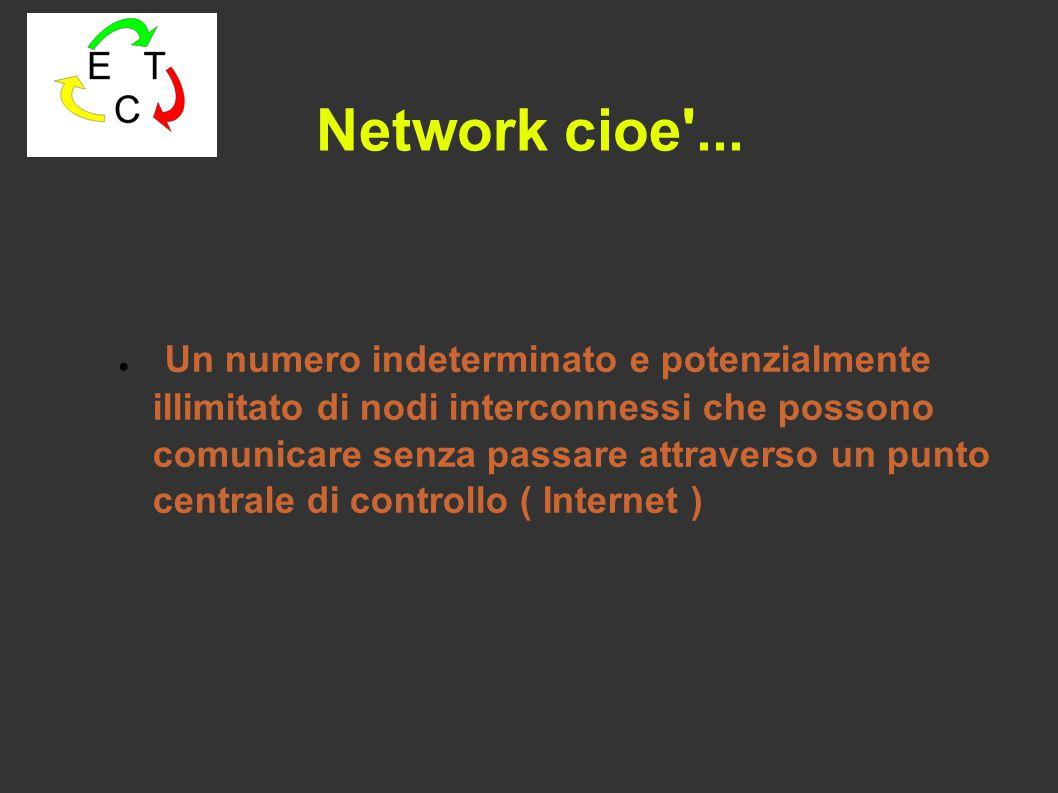 Educazione Territorio Cittadinanza ● Un Network cittadino per la passione e l intelligenza dell agire sociale ● Ripartire da Persone, Progetti e Strutture