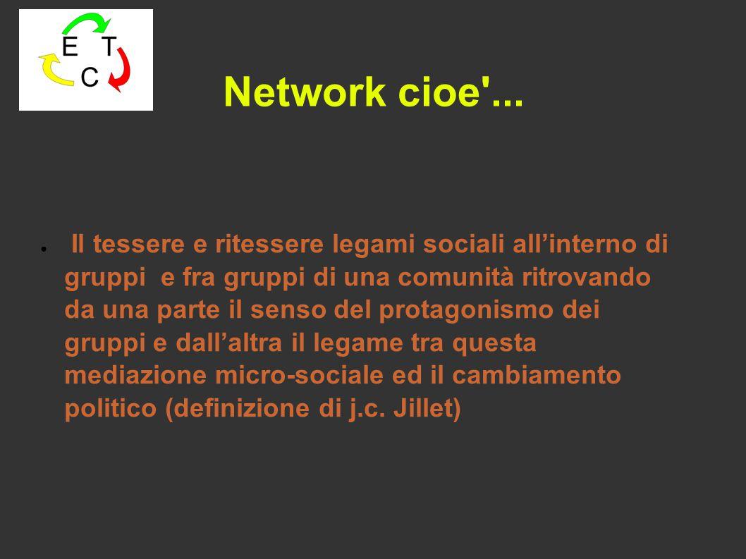 Network cioe ...