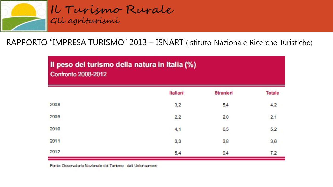 """RAPPORTO """"IMPRESA TURISMO"""" 2013 – ISNART (Istituto Nazionale Ricerche Turistiche)"""