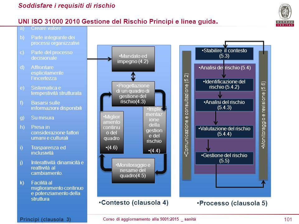 101 Corso di aggiornamento alla 9001:2015 _ sanità Soddisfare i requisiti di rischio UNI ISO 31000 2010 Gestione del Rischio Principi e linea guida.