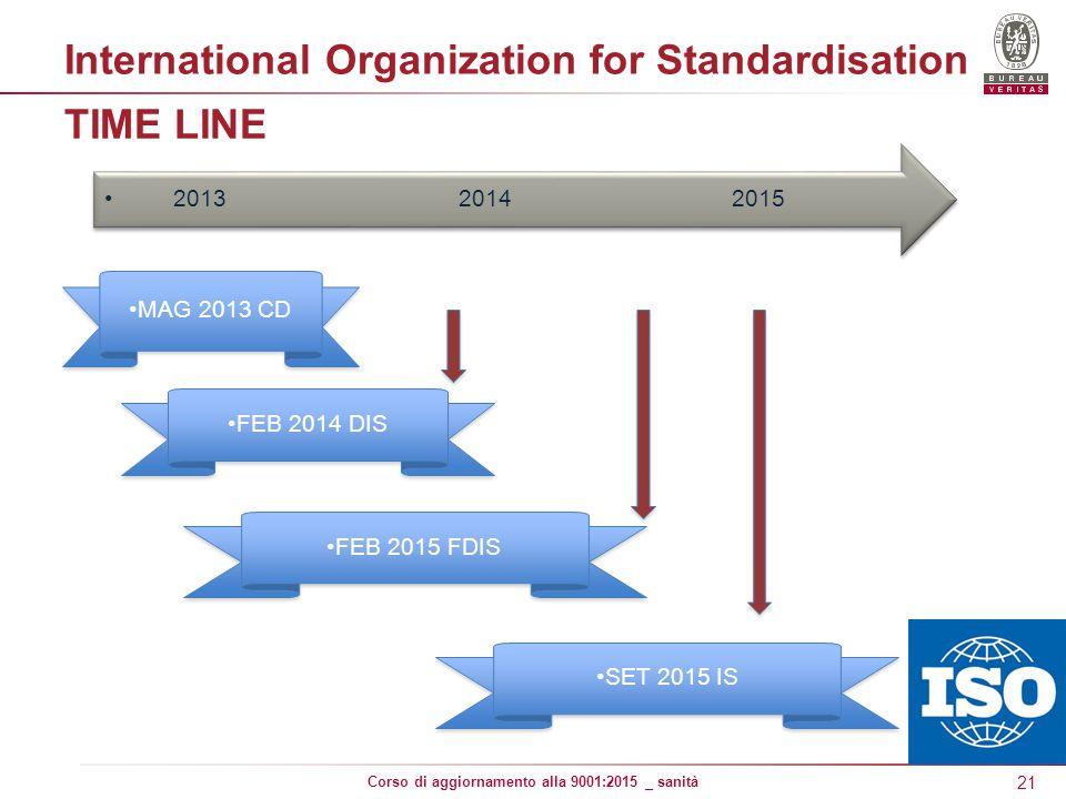 21 Corso di aggiornamento alla 9001:2015 _ sanità TIME LINE 2013 2014 2015 MAG 2013 CD FEB 2014 DIS FEB 2015 FDIS SET 2015 IS International Organization for Standardisation