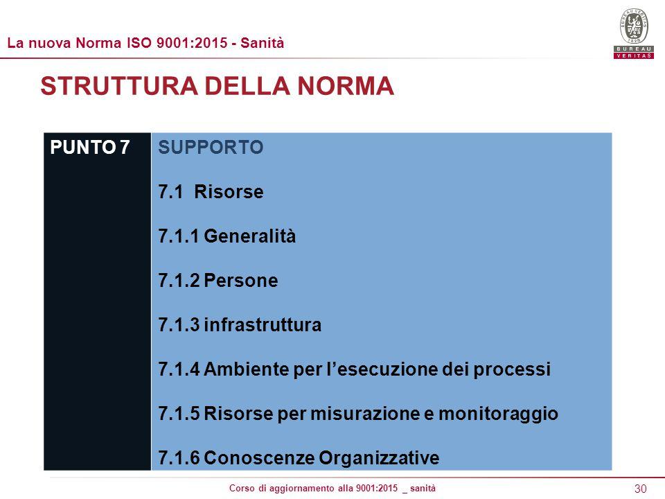 30 Corso di aggiornamento alla 9001:2015 _ sanità STRUTTURA DELLA NORMA PUNTO 7SUPPORTO 7.1 Risorse 7.1.1 Generalità 7.1.2 Persone 7.1.3 infrastruttura 7.1.4 Ambiente per l'esecuzione dei processi 7.1.5 Risorse per misurazione e monitoraggio 7.1.6 Conoscenze Organizzative La nuova Norma ISO 9001:2015 - Sanità