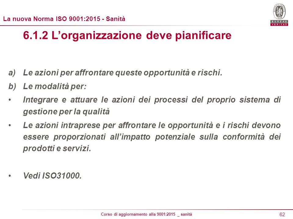 62 Corso di aggiornamento alla 9001:2015 _ sanità 6.1.2 L'organizzazione deve pianificare a)Le azioni per affrontare queste opportunità e rischi.