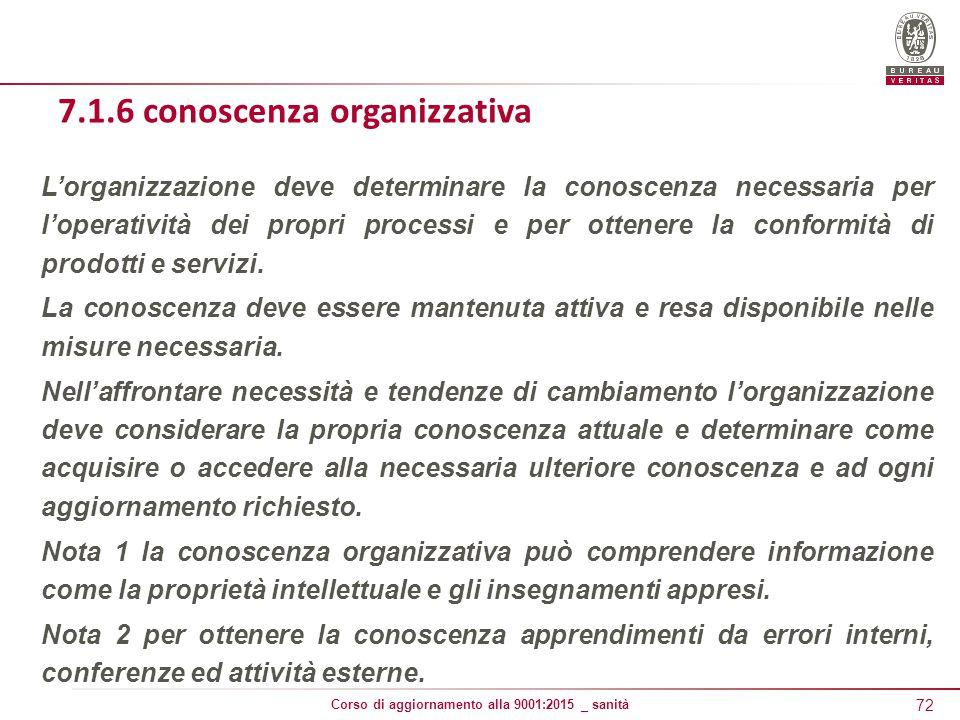 72 Corso di aggiornamento alla 9001:2015 _ sanità 7.1.6 conoscenza organizzativa L'organizzazione deve determinare la conoscenza necessaria per l'operatività dei propri processi e per ottenere la conformità di prodotti e servizi.