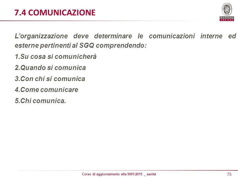 75 Corso di aggiornamento alla 9001:2015 _ sanità 7.4 COMUNICAZIONE L'organizzazione deve determinare le comunicazioni interne ed esterne pertinenti al SGQ comprendendo: 1.Su cosa si comunicherà 2.Quando si comunica 3.Con chi si comunica 4.Come comunicare 5.Chi comunica.