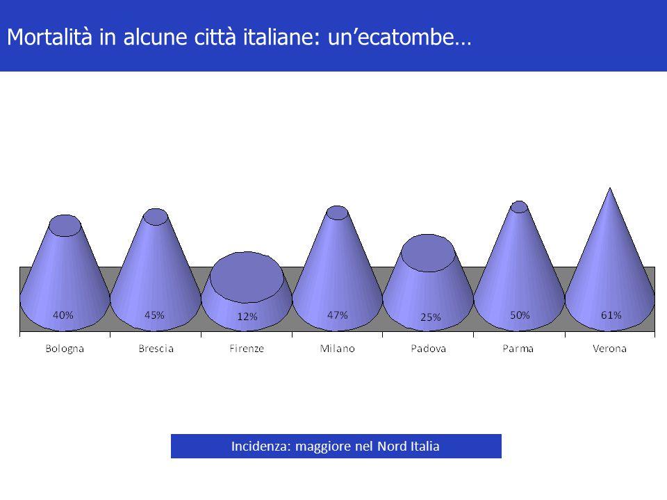 Mortalità in alcune città italiane: un'ecatombe… Incidenza: maggiore nel Nord Italia