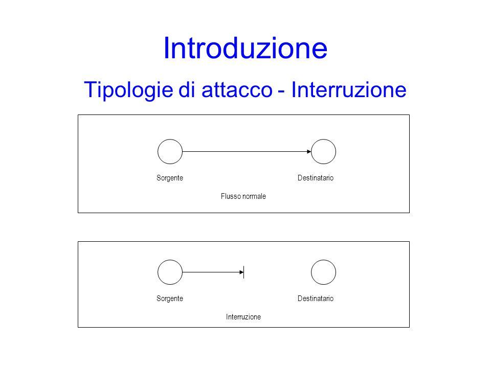 Introduzione Tipologie di attacco - Interruzione SorgenteDestinatario Flusso normale SorgenteDestinatario Interruzione