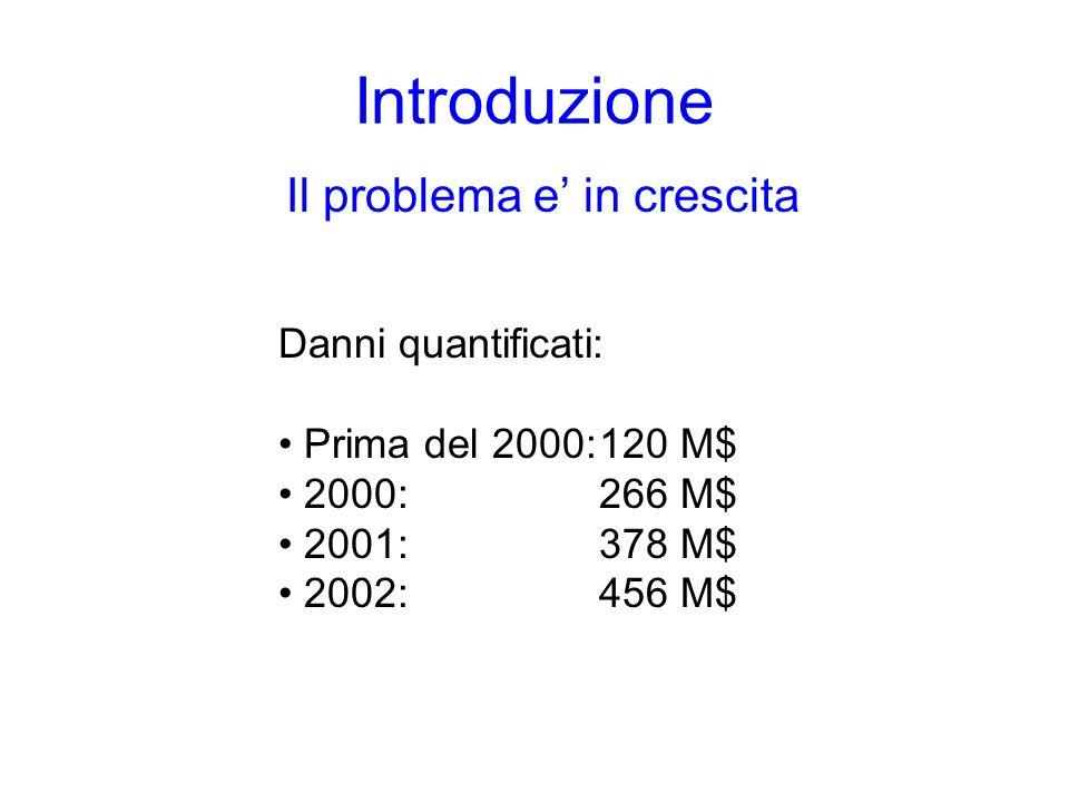 Introduzione Il problema e' in crescita Danni quantificati: Prima del 2000:120 M$ 2000:266 M$ 2001:378 M$ 2002:456 M$