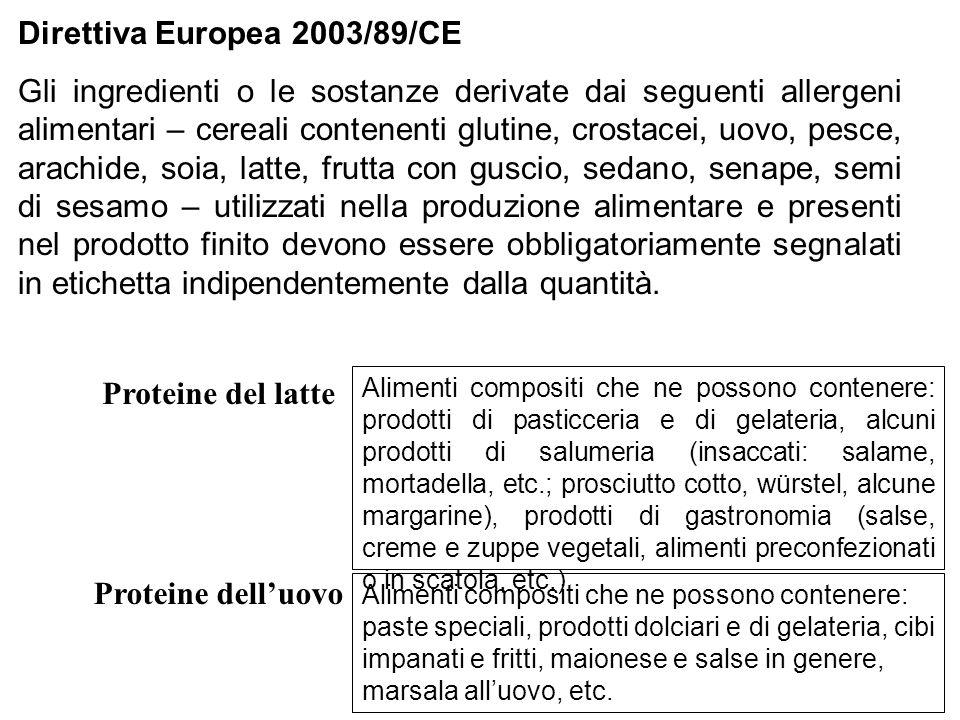 Direttiva Europea 2003/89/CE Gli ingredienti o le sostanze derivate dai seguenti allergeni alimentari – cereali contenenti glutine, crostacei, uovo, p