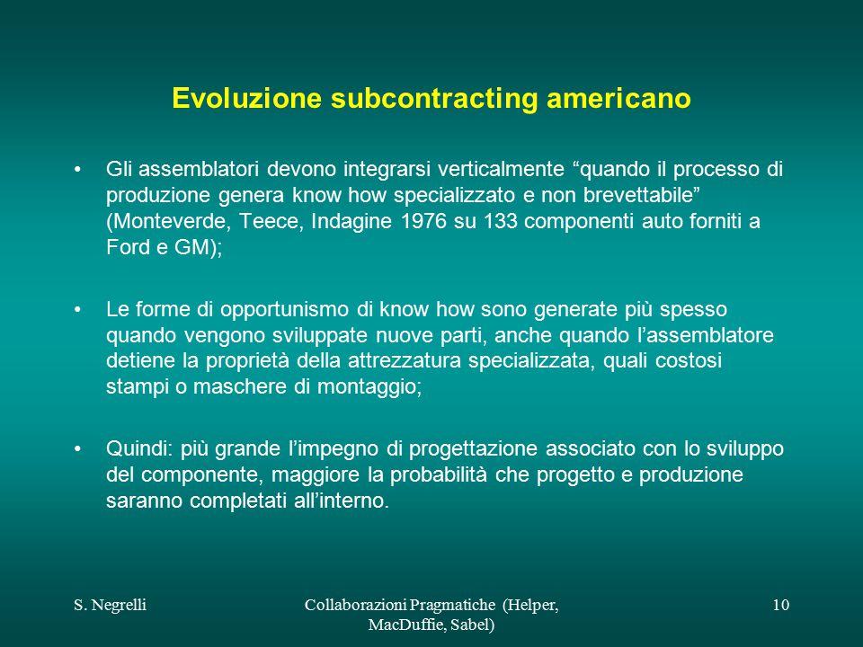 S. NegrelliCollaborazioni Pragmatiche (Helper, MacDuffie, Sabel) 10 Evoluzione subcontracting americano Gli assemblatori devono integrarsi verticalmen