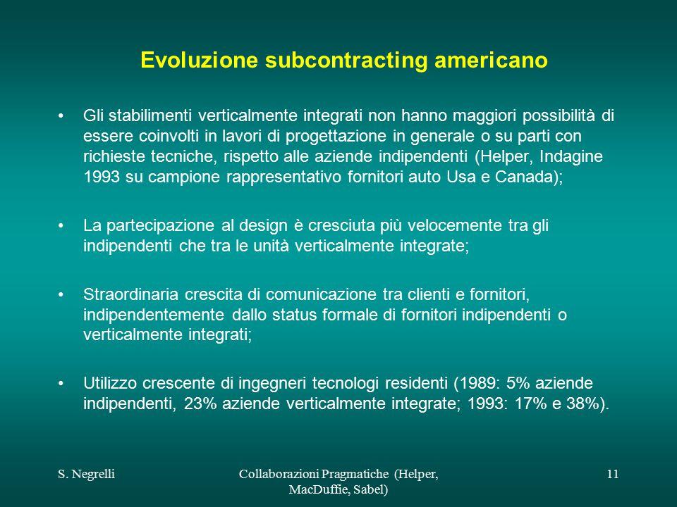 S. NegrelliCollaborazioni Pragmatiche (Helper, MacDuffie, Sabel) 11 Evoluzione subcontracting americano Gli stabilimenti verticalmente integrati non h
