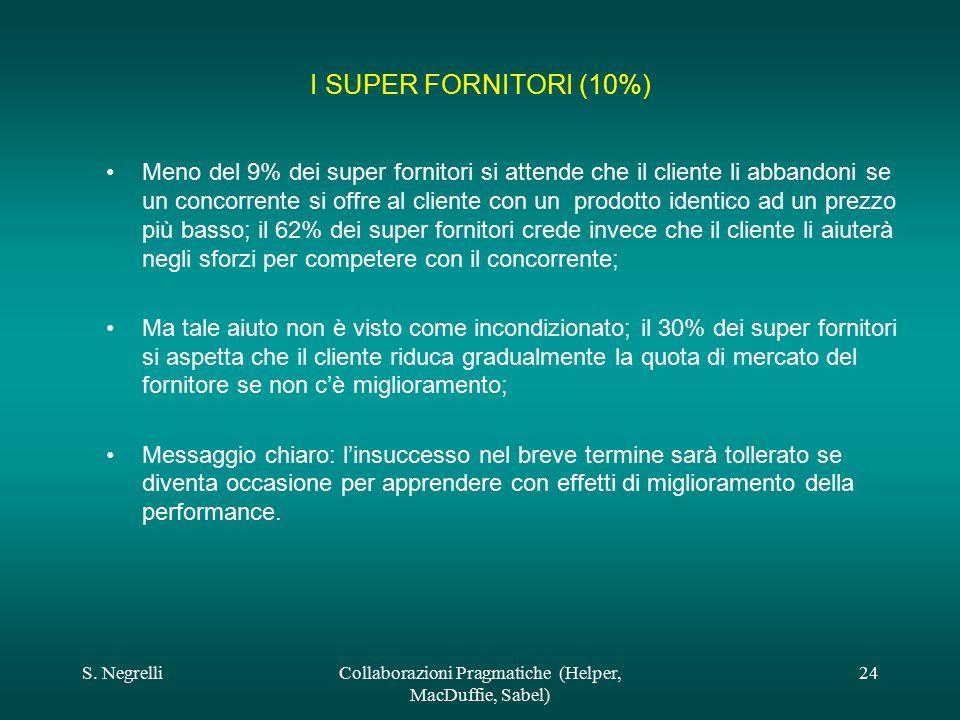 S. NegrelliCollaborazioni Pragmatiche (Helper, MacDuffie, Sabel) 24 I SUPER FORNITORI (10%) Meno del 9% dei super fornitori si attende che il cliente