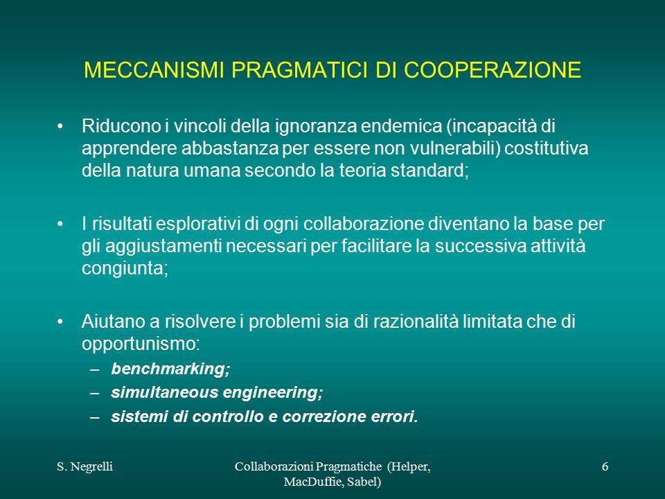 S. NegrelliCollaborazioni Pragmatiche (Helper, MacDuffie, Sabel) 6 MECCANISMI PRAGMATICI DI COOPERAZIONE Riducono i vincoli della ignoranza endemica (