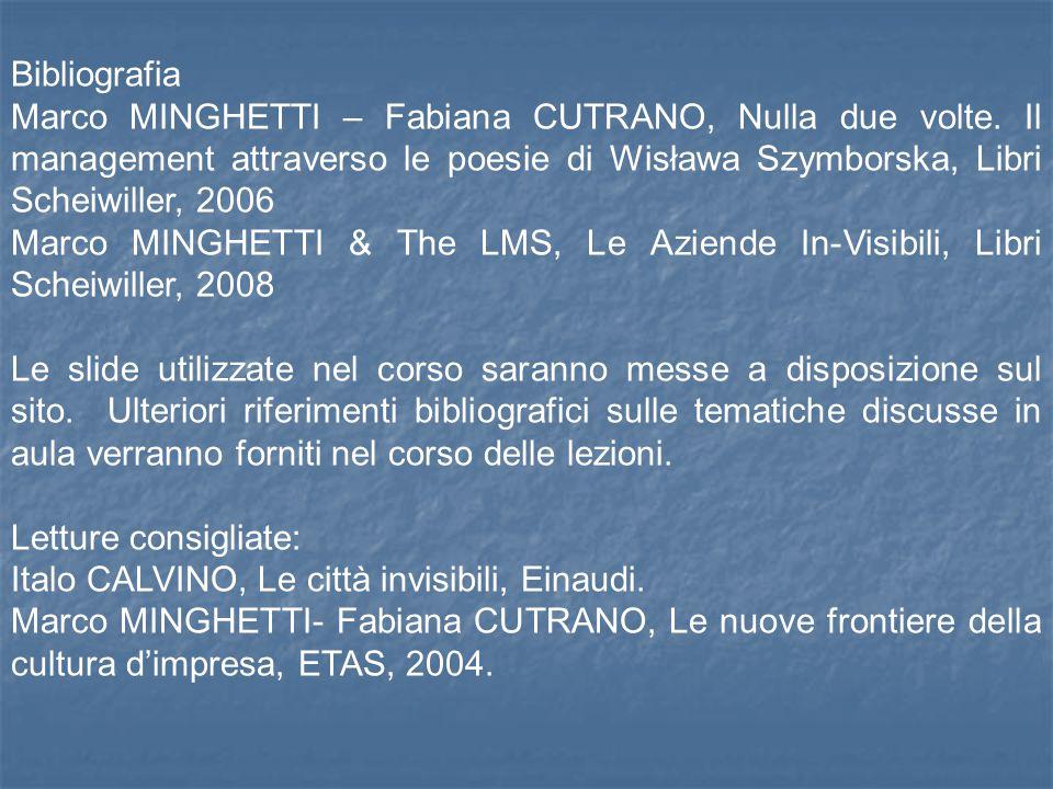 Bibliografia Marco MINGHETTI – Fabiana CUTRANO, Nulla due volte.