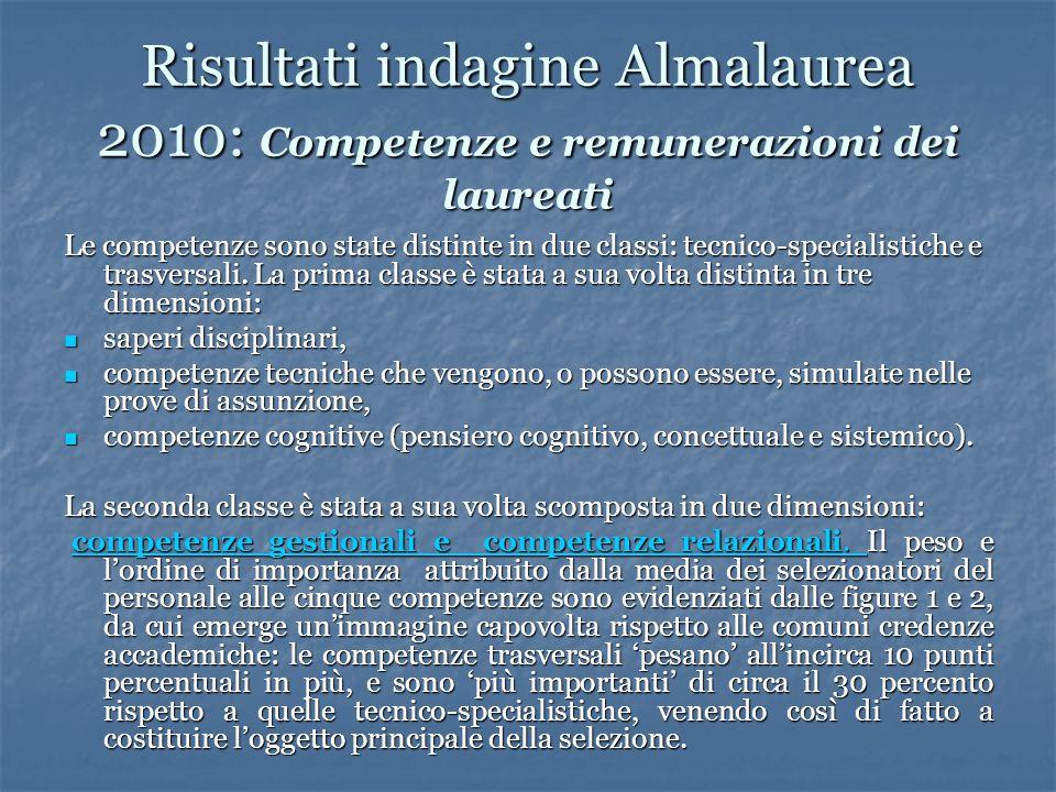 Risultati indagine Almalaurea 2010: Competenze e remunerazioni dei laureati Le competenze sono state distinte in due classi: tecnico-specialistiche e trasversali.
