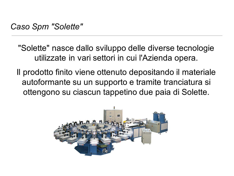 Solette nasce dallo sviluppo delle diverse tecnologie utilizzate in vari settori in cui l Azienda opera.
